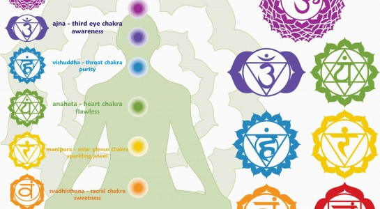 Exploring the Chakras for Healing